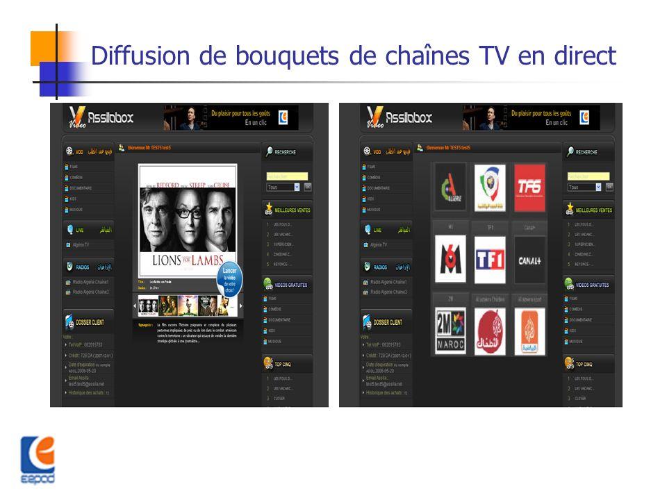 Diffusion de bouquets de contenus en Vidéo à la Demande