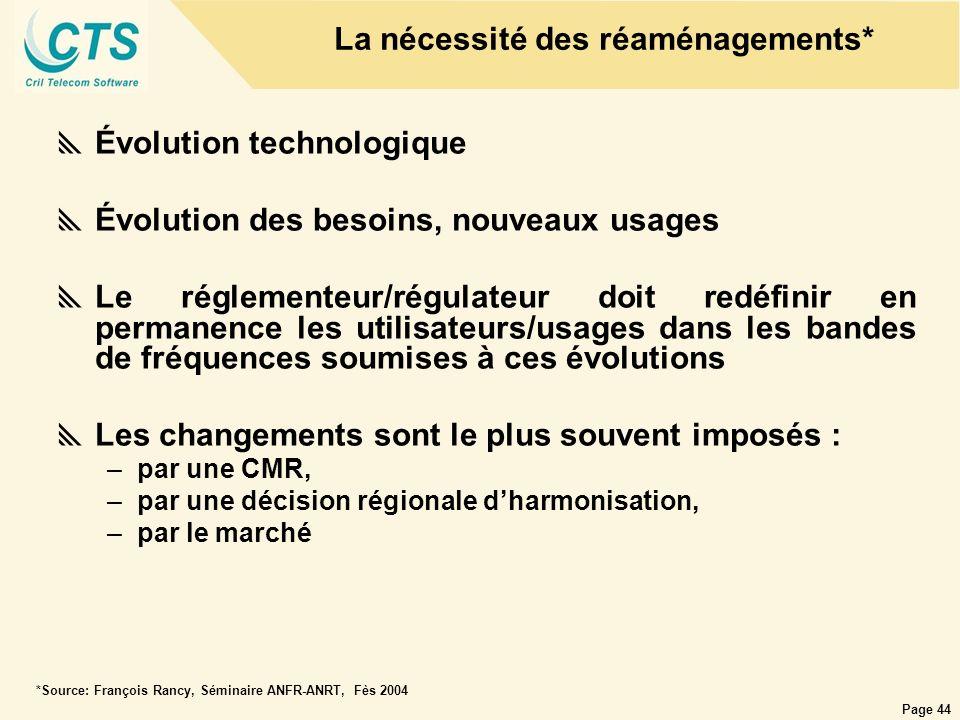 Page 44 La nécessité des réaménagements* Évolution technologique Évolution des besoins, nouveaux usages Le réglementeur/régulateur doit redéfinir en p