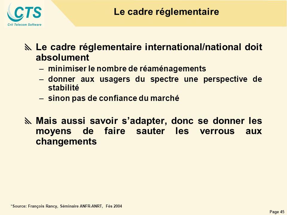Page 45 Le cadre réglementaire Le cadre réglementaire international/national doit absolument –minimiser le nombre de réaménagements –donner aux usager