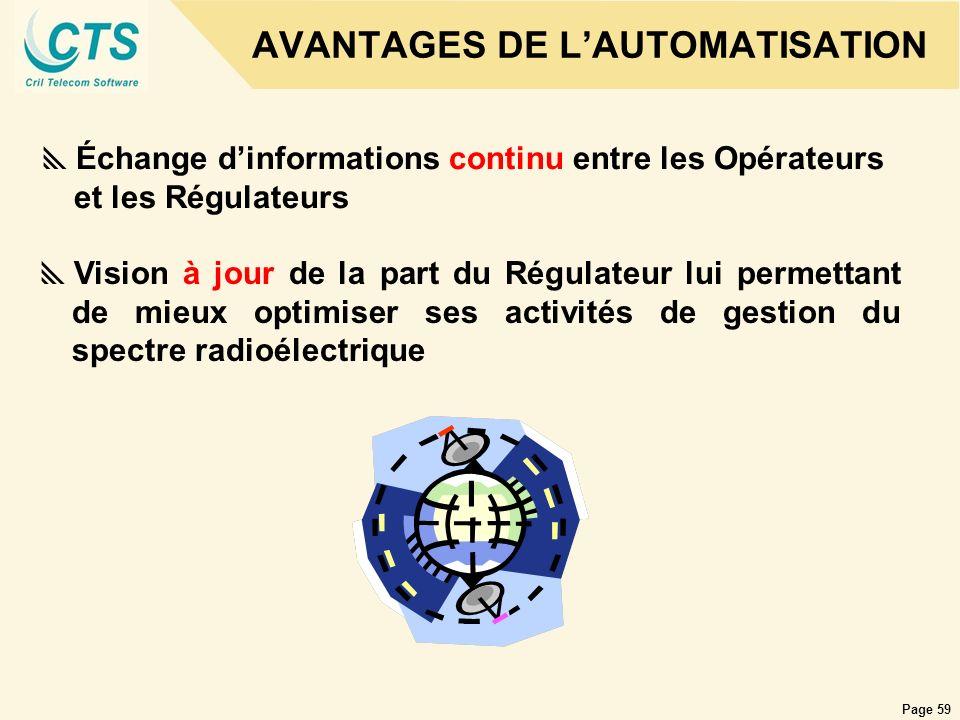 Page 59 AVANTAGES DE LAUTOMATISATION Échange dinformations continu entre les Opérateurs et les Régulateurs Vision à jour de la part du Régulateur lui