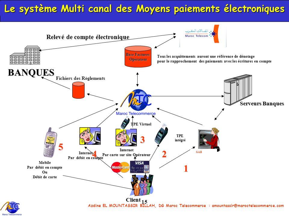 Azdine EL MOUNTASSIR BILLAH, DG Maroc Telecommerce : amountassir@maroctelecommerce.com 15 Le système Multi canal des Moyens paiements électroniques Se