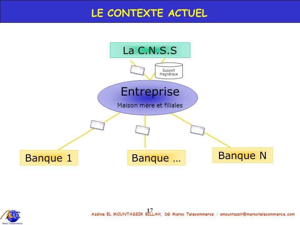 Azdine EL MOUNTASSIR BILLAH, DG Maroc Telecommerce : amountassir@maroctelecommerce.com 17 LE CONTEXTE ACTUEL Banque 1 La C.N.S.S Banque N Banque … Ent