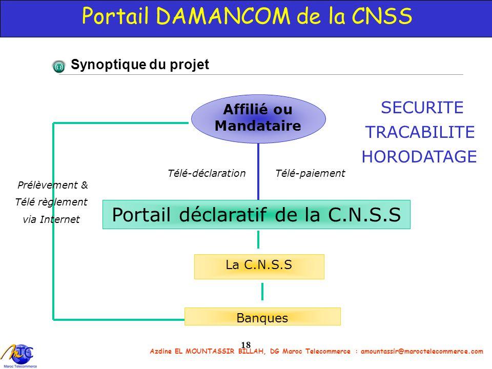 Azdine EL MOUNTASSIR BILLAH, DG Maroc Telecommerce : amountassir@maroctelecommerce.com 18 SECURITE TRACABILITE HORODATAGE Télé-déclaration Télé-paieme