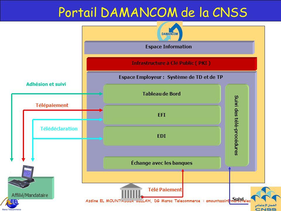 Azdine EL MOUNTASSIR BILLAH, DG Maroc Telecommerce : amountassir@maroctelecommerce.com 19 Espace Employeur : Système de TD et de TP Affilié/Mandataire