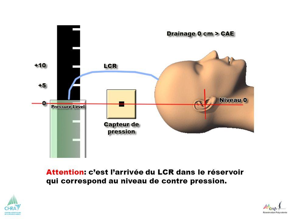 Attention: cest larrivée du LCR dans le réservoir qui correspond au niveau de contre pression.