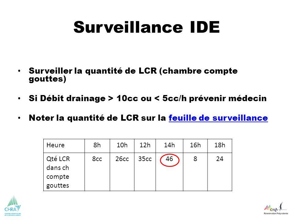 Surveillance IDE Surveiller la quantité de LCR (chambre compte gouttes) Si Débit drainage > 10cc ou < 5cc/h prévenir médecin Noter la quantité de LCR