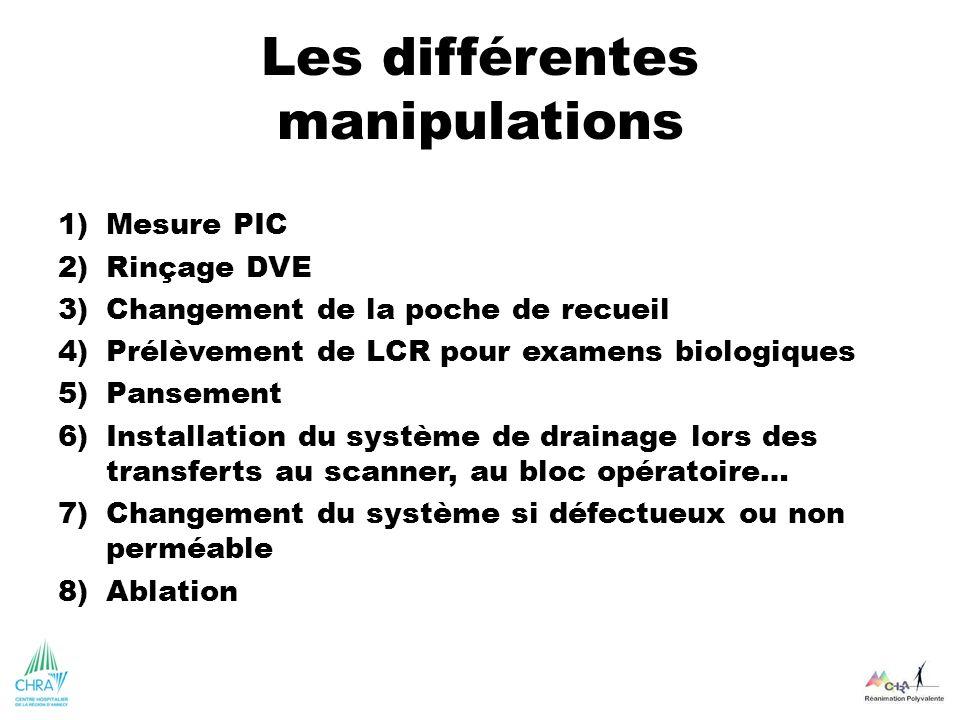 Les différentes manipulations 1)Mesure PIC 2)Rinçage DVE 3)Changement de la poche de recueil 4)Prélèvement de LCR pour examens biologiques 5)Pansement