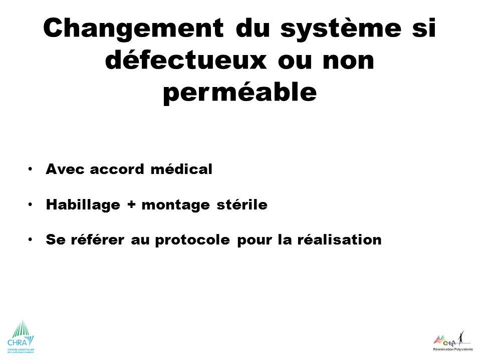 Changement du système si défectueux ou non perméable Avec accord médical Habillage + montage stérile Se référer au protocole pour la réalisation