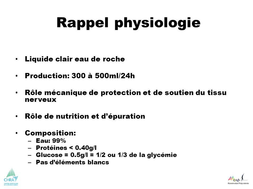 Rappel physiologie Liquide clair eau de roche Production: 300 à 500ml/24h Rôle mécanique de protection et de soutien du tissu nerveux Rôle de nutritio