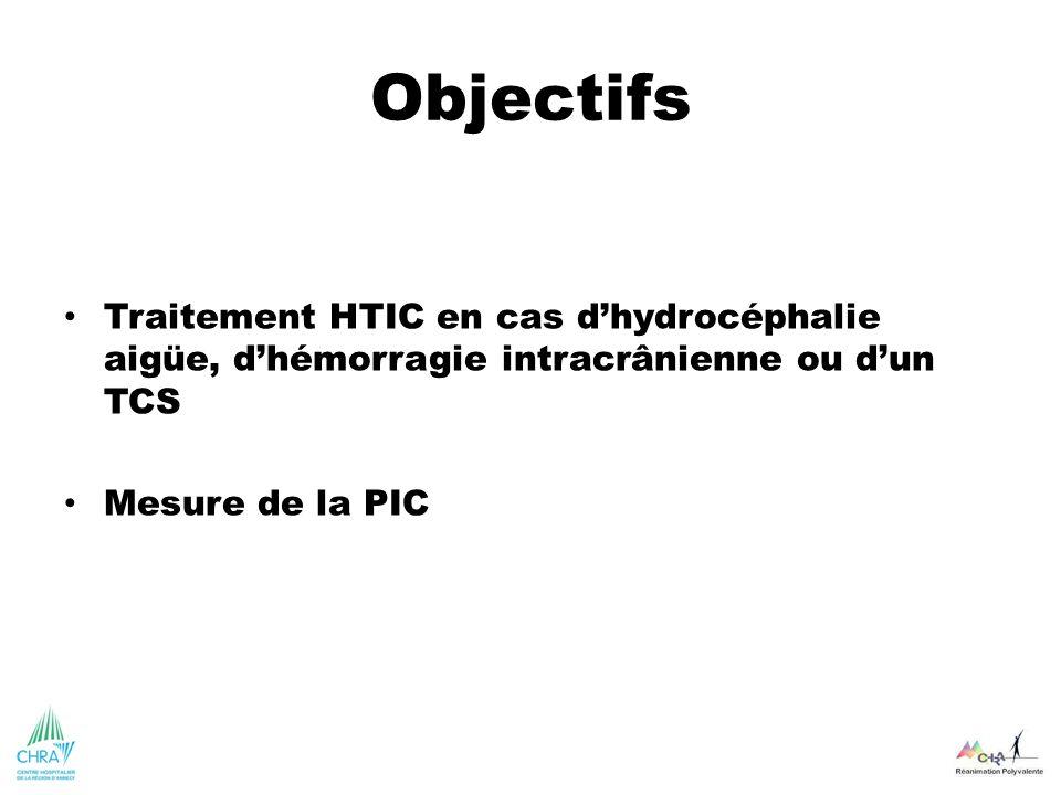Objectifs Traitement HTIC en cas dhydrocéphalie aigüe, dhémorragie intracrânienne ou dun TCS Mesure de la PIC