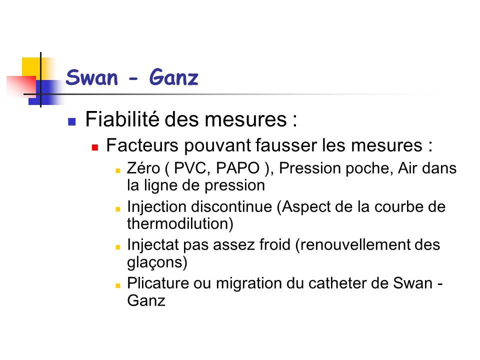 Swan - Ganz Fiabilité des mesures : Facteurs pouvant fausser les mesures : Zéro ( PVC, PAPO ), Pression poche, Air dans la ligne de pression Injection