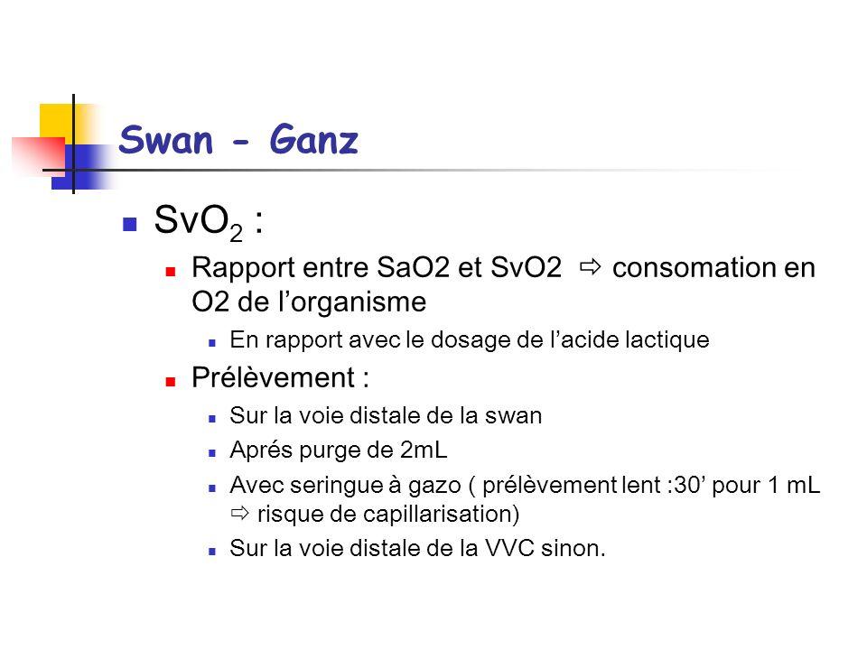 Swan - Ganz SvO 2 : Rapport entre SaO2 et SvO2 consomation en O2 de lorganisme En rapport avec le dosage de lacide lactique Prélèvement : Sur la voie