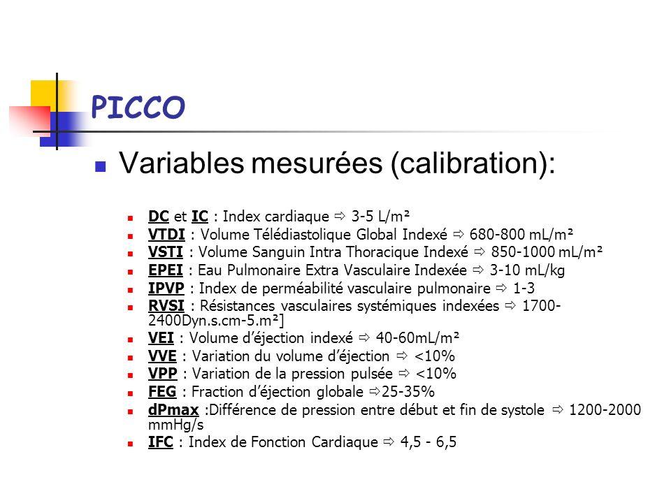 PICCO Variables mesurées (calibration): DC et IC : Index cardiaque 3-5 L/m² VTDI : Volume Télédiastolique Global Indexé 680-800 mL/m² VSTI : Volume Sa