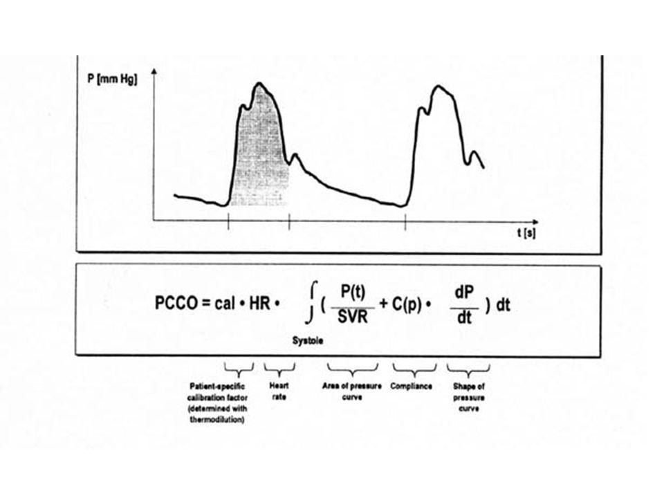 PICCO Variables calculées en temps réel : DC et IC : Index cardiaque 3-5 L/m² RVSI : Résistances vasculaires systémiques indexées 1700- 2400Dyn.s.cm-5