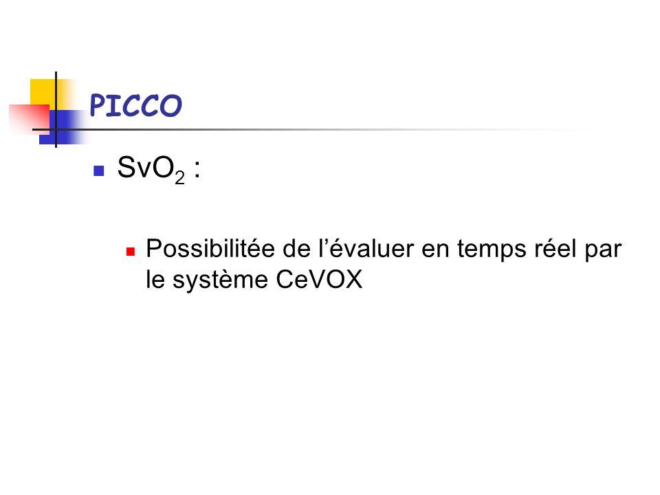 PICCO SvO 2 : Possibilitée de lévaluer en temps réel par le système CeVOX