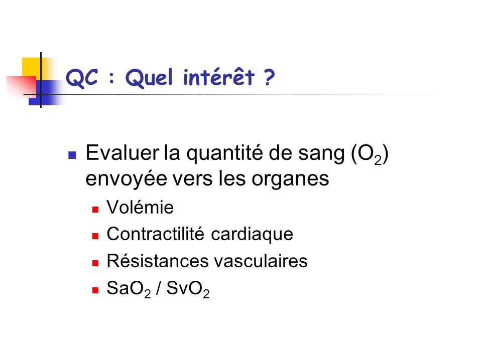 QC : Quel intérêt ? Evaluer la quantité de sang (O 2 ) envoyée vers les organes Volémie Contractilité cardiaque Résistances vasculaires SaO 2 / SvO 2