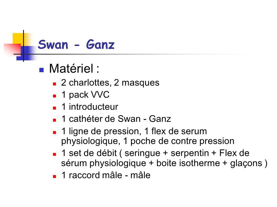 Swan - Ganz Matériel : 2 charlottes, 2 masques 1 pack VVC 1 introducteur 1 cathéter de Swan - Ganz 1 ligne de pression, 1 flex de serum physiologique,