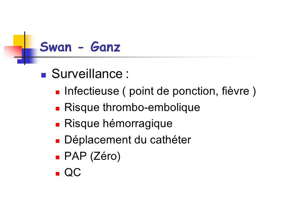 Swan - Ganz Surveillance : Infectieuse ( point de ponction, fièvre ) Risque thrombo-embolique Risque hémorragique Déplacement du cathéter PAP (Zéro) Q