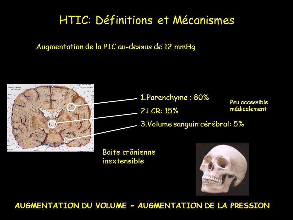 1.Parenchyme : 80% 2.LCR: 15% 3.Volume sanguin cérébral: 5% Boite crânienne inextensible AUGMENTATION DU VOLUME = AUGMENTATION DE LA PRESSION HTIC: Dé