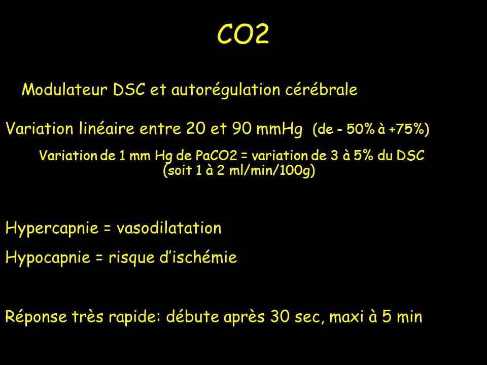 CO2 Variation linéaire entre 20 et 90 mmHg (de - 50% à +75%) Variation de 1 mm Hg de PaCO2 = variation de 3 à 5% du DSC (soit 1 à 2 ml/min/100g) Hyper