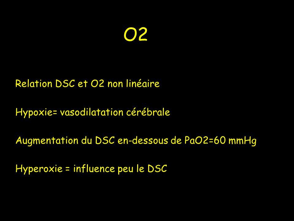Relation DSC et O2 non linéaire Hypoxie= vasodilatation cérébrale Augmentation du DSC en-dessous de PaO2=60 mmHg Hyperoxie = influence peu le DSC O2