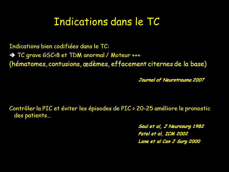 Indications bien codifiées dans le TC: TC grave GSC<8 et TDM anormal / Moteur +++ (hématomes, contusions, œdèmes, effacement citernes de la base) Cont