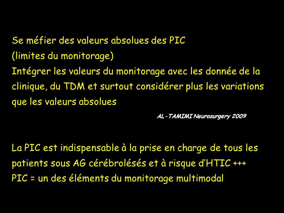 Se méfier des valeurs absolues des PIC (limites du monitorage) Intégrer les valeurs du monitorage avec les donnée de la clinique, du TDM et surtout co