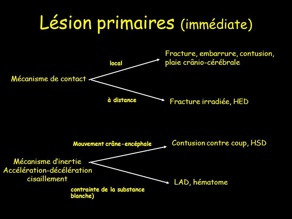 Complication de HTIC Andrews et al, ICM 2004