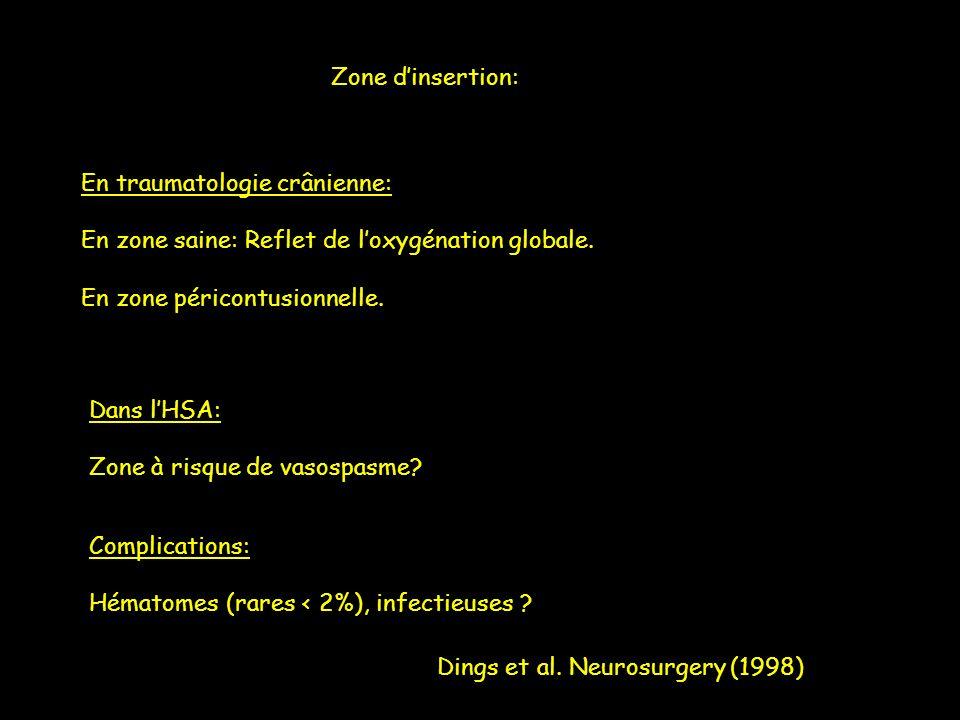 Zone dinsertion: En traumatologie crânienne: En zone saine: Reflet de loxygénation globale. En zone péricontusionnelle. Dans lHSA: Zone à risque de va