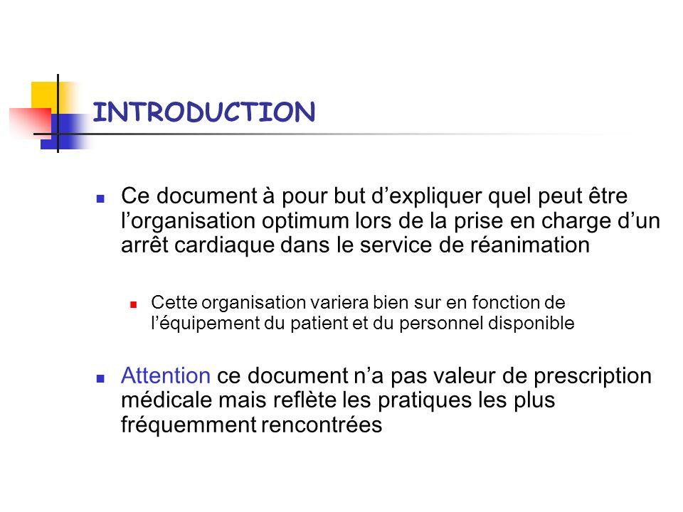 INTRODUCTION Ce document à pour but dexpliquer quel peut être lorganisation optimum lors de la prise en charge dun arrêt cardiaque dans le service de