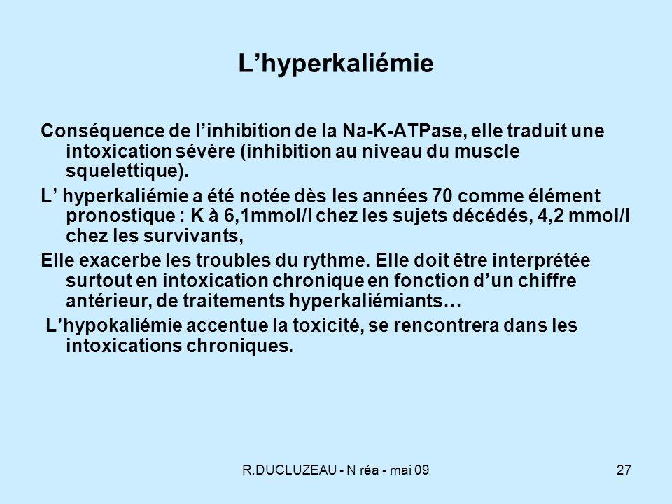 R.DUCLUZEAU - N réa - mai 0928 Dosages digitaliques Digoxine conversion : 1 nmol/l = 1ng/mL X 1, 28 Taux thérapeutiques : 0,8 à 2ng/mLou 1ng/mL Taux toxiques : > 1,95 ng/mL ou > 2 ng/mL Digitoxine conversion : 1 nmol/L = 1ng/mL X 1, 31 Taux thérapeutiques 15 à 30 ng/mL Taux toxiques: > 23 ng/mL ou > 30 ng/mL* * Les valeurs peuvent légèrement varier selon les auteurs.