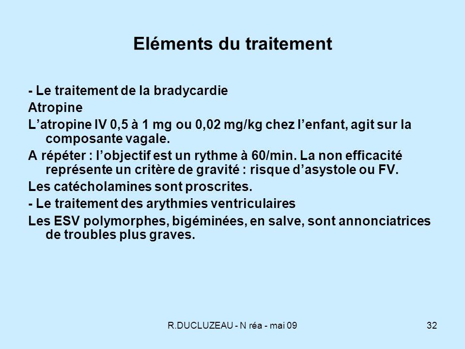 R.DUCLUZEAU - N réa - mai 0933 Eléments du traitement Lidocaïne, phénytoïne, propranolol ont été préconisés.