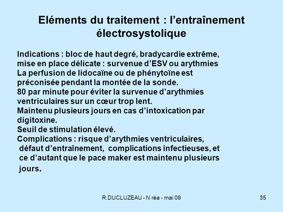 R.DUCLUZEAU - N réa - mai 0936 Eléments du traitement : lentraînement électrosystolique, choc électrique En fait les indications du pace maker se sont transformées en indications d anticorps antidigitaliques.