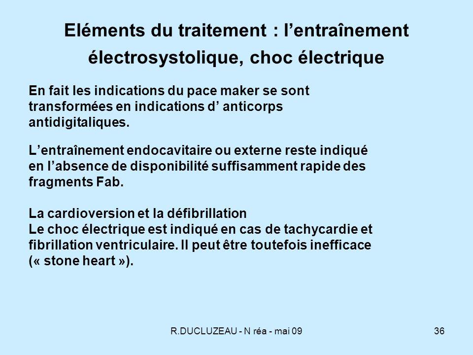 R.DUCLUZEAU - N réa - mai 0937 Limmunothérapie En 1976 SMITH rapporte un cas dintoxication par 22,5 mg de digoxine avec kaliémie à 8,7 mmol/l, nécessité de pace maker, 6h de massage cardiaque : 1er cas traité par fragments Fab, évolution favorable.