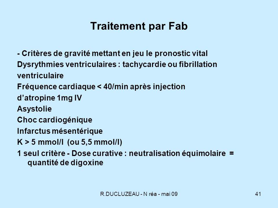 R.DUCLUZEAU - N réa - mai 0942 Traitement par Fab - Facteurs de mauvais pronostic Sexe masculin Age > 55 ans Cardiopathie préexistante Bloc auriculo- ventriculaire quel quen soit le degré, ou bloc sinoauriculaire Fréquence cardiaque < 50 /min après injection datropine 1 mg IV kaliémie >4,5 mmol/l 3 critères = dose prophylactique : neutralisation semi molaire