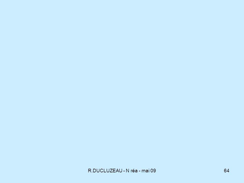 R.DUCLUZEAU - N réa - mai 0965 Réduction de la toxicité digitalique au Royaume Uni et aux Etats Unis