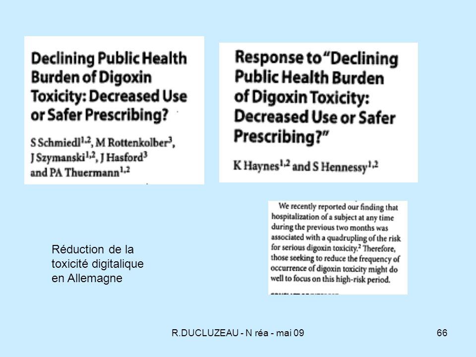 R.DUCLUZEAU - N réa - mai 0966 Réduction de la toxicité digitalique en Allemagne