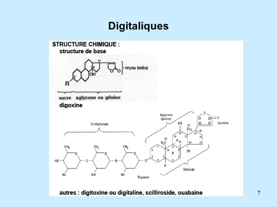 R.DUCLUZEAU - N réa - mai 098 Les digitaliques En France actuellement ne sont disponibles que les spécialités : en forme orale : Digoxine Nativelle® : Hémigoxine® en forme injectable Digoxine®.