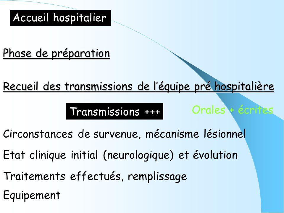 Phase de préparation Recueil des transmissions de léquipe pré hospitalière Etat clinique initial (neurologique) et évolution Transmissions +++ Circons