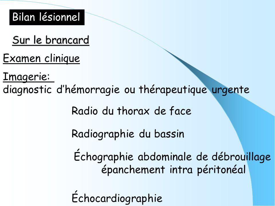 Sur le brancard Examen clinique Imagerie: diagnostic dhémorragie ou thérapeutique urgente Radio du thorax de face Radiographie du bassin Échographie a