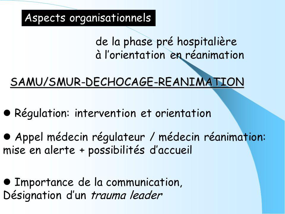Régulation: intervention et orientation de la phase pré hospitalière à lorientation en réanimation Appel médecin régulateur / médecin réanimation: mis