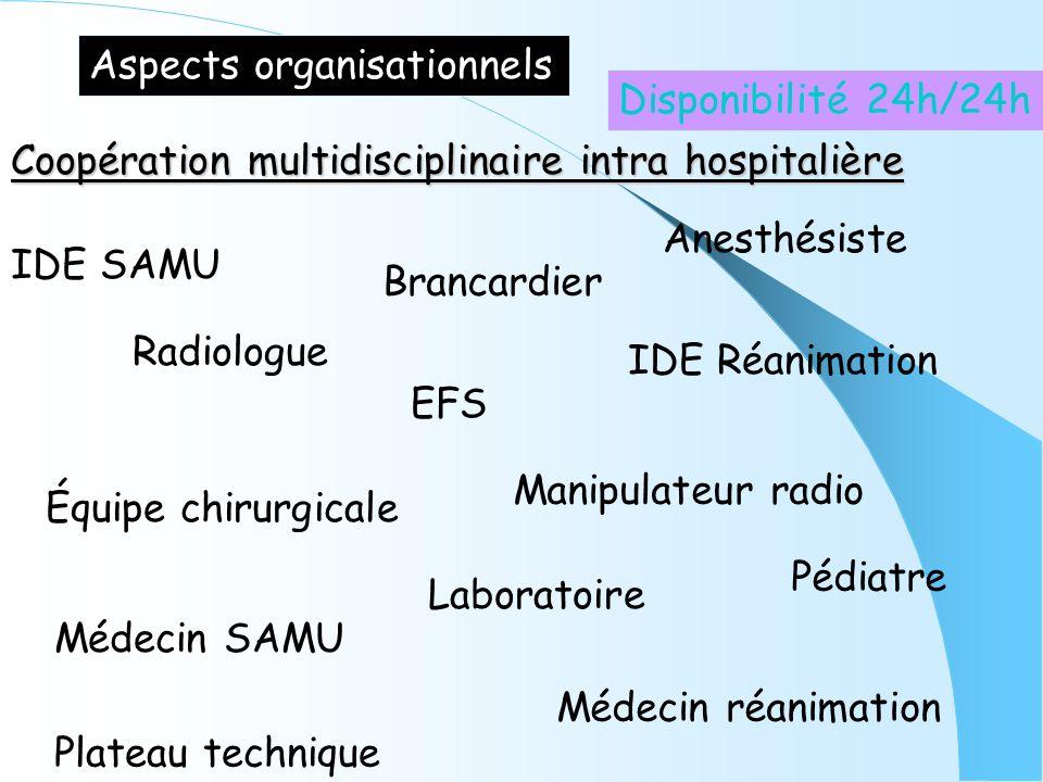Aspects organisationnels IDE Réanimation IDE SAMU Équipe chirurgicale Coopération multidisciplinaire intra hospitalière Radiologue Manipulateur radio