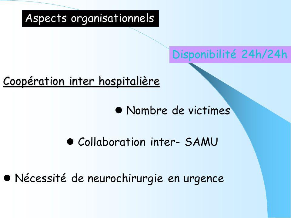 Aspects organisationnels Nombre de victimes Collaboration inter- SAMU Coopération inter hospitalière Nécessité de neurochirurgie en urgence Disponibil