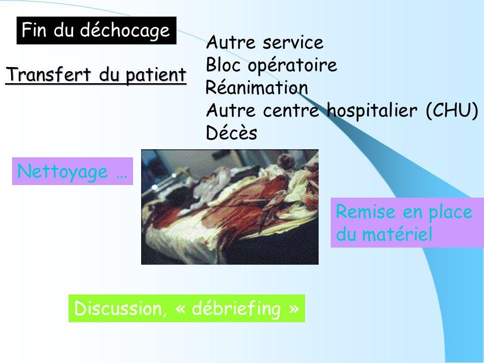 Fin du déchocage Autre service Bloc opératoire Réanimation Autre centre hospitalier (CHU) Décès Nettoyage … Transfert du patient Discussion, « débrief
