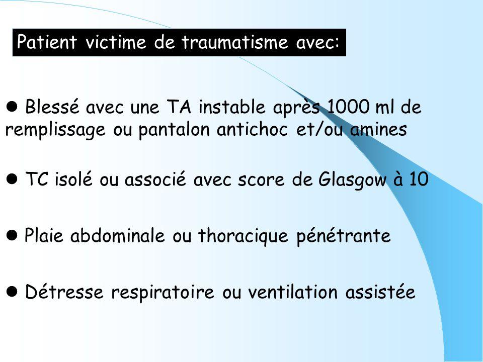 Evaluation de la gravité Procédure de prise en charge rapide (DCA,chirurgie) Nature du traumatisme Reconstitution du trajet anatomique Signes cliniques (TJ, épanchement, lésion neuro…) Détresse vitale