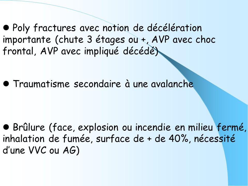 l Poly fractures avec notion de décélération importante (chute 3 étages ou +, AVP avec choc frontal, AVP avec impliqué décédé) Traumatisme secondaire