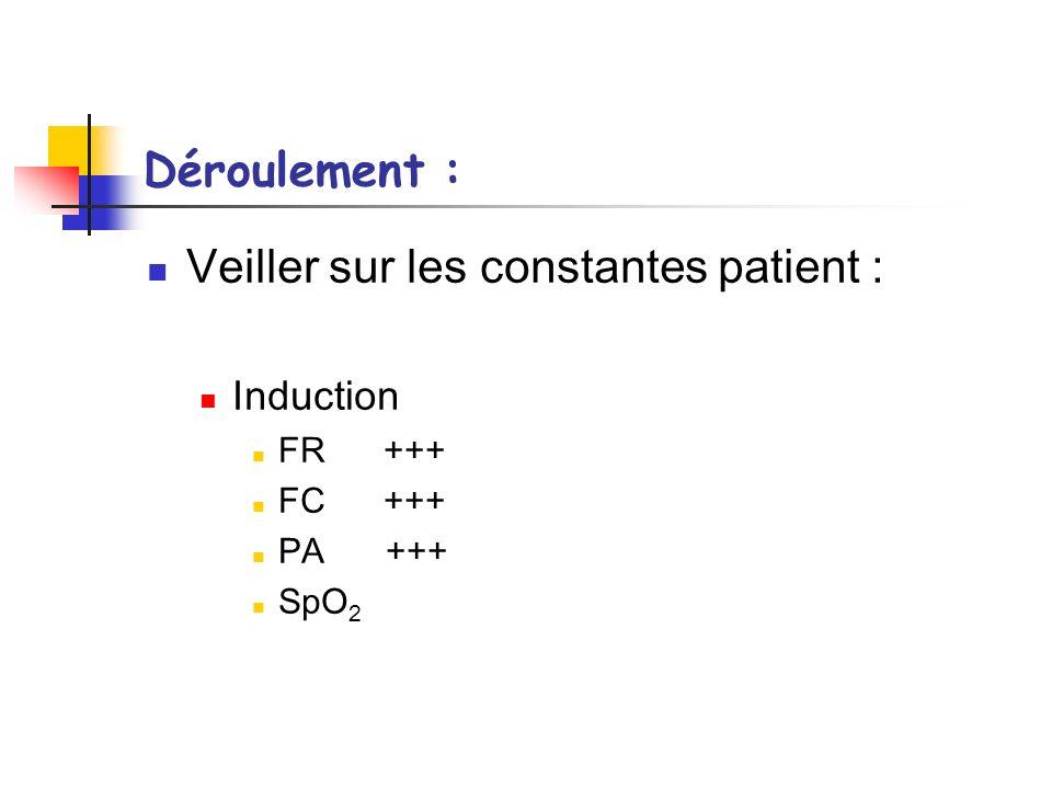 Déroulement : Veiller sur les constantes patient : Intubation (en apnée) SpO 2 PA FC
