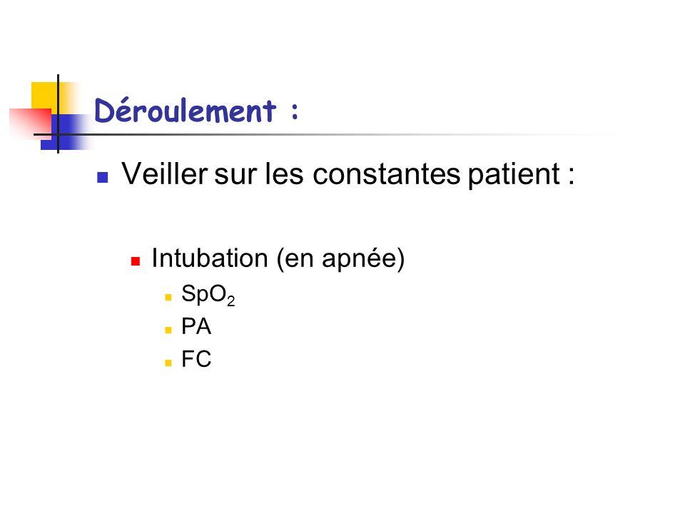 Déroulement : Veiller sur les constantes patient : Ventilation (manuelle ou mécanique) FR (Soulèvement du diaphragme) PA FC SpO 2