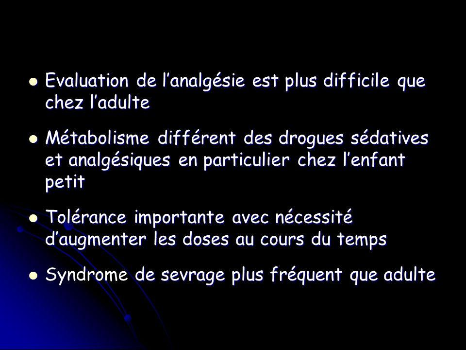 Syndrome de Sevrage (3) Prévention - basée sur la limitation de la durée et des doses des agents utilisés (> 5j) - Diminution progressive des drogues (par ex 10%/12h, Pediatric pharmacotherapy 2000 ) - Relais possible par Propofol 24 h après utilisation prolongé du Midazolam ( crit care 2000; 2122-32) - et sur l évaluation régulière des indications et des besoins des patients.