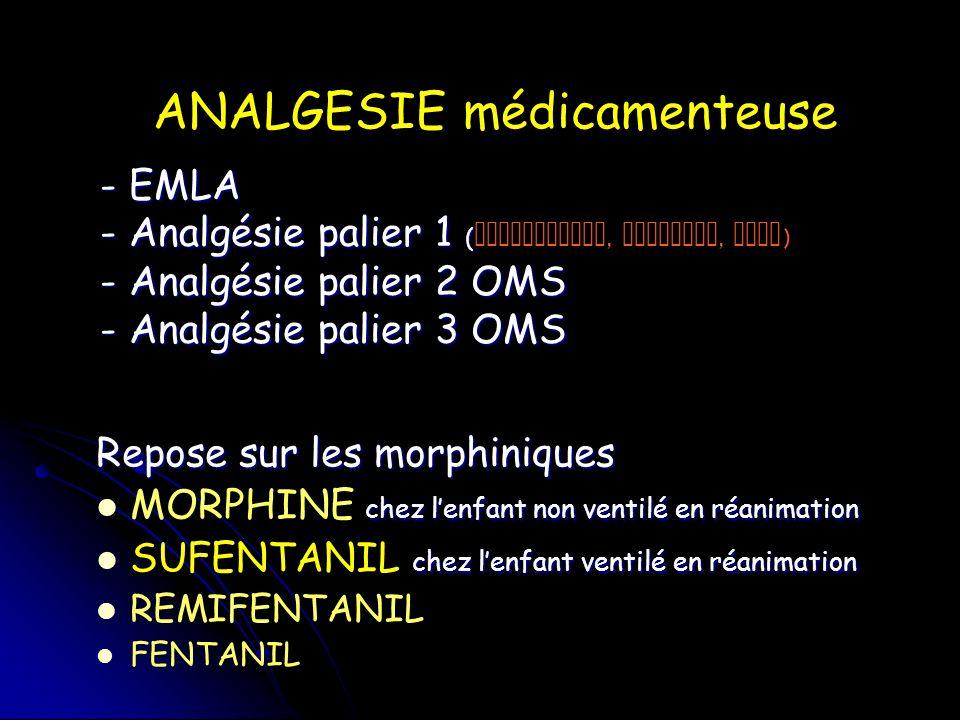 Propofol (DIPRIVAN®) Ampoule de 20 ml 10 mg/ml 1 à 2 mg/kg 1 à 5 mg.kg -1.h -1 Pas en continu chez lenfant < 15ans Kétamine (KETALAR®) Ampoule de 5 ml 10 à 50 mg/ml 1 à 2 mg/kg 1 à 2,5 mg.kg -1.h -1 Midazolam (HYPNOVEL®) Ampoule de 1 à 5 ml 5 mg/ml 0,1 à 0,3 mg/kg en 30 min 0,06 à 0,15 mg.kg -1.h -1 Etomidate (HYPNOMIDATE®) Ampoule de 10 ml 5 mg/ml 0,25 à 0,4 mg/kg Pas en continu chez lenfant risque dIS HYPNOTIQUES